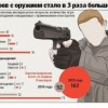 Вооружены и очень опасны
